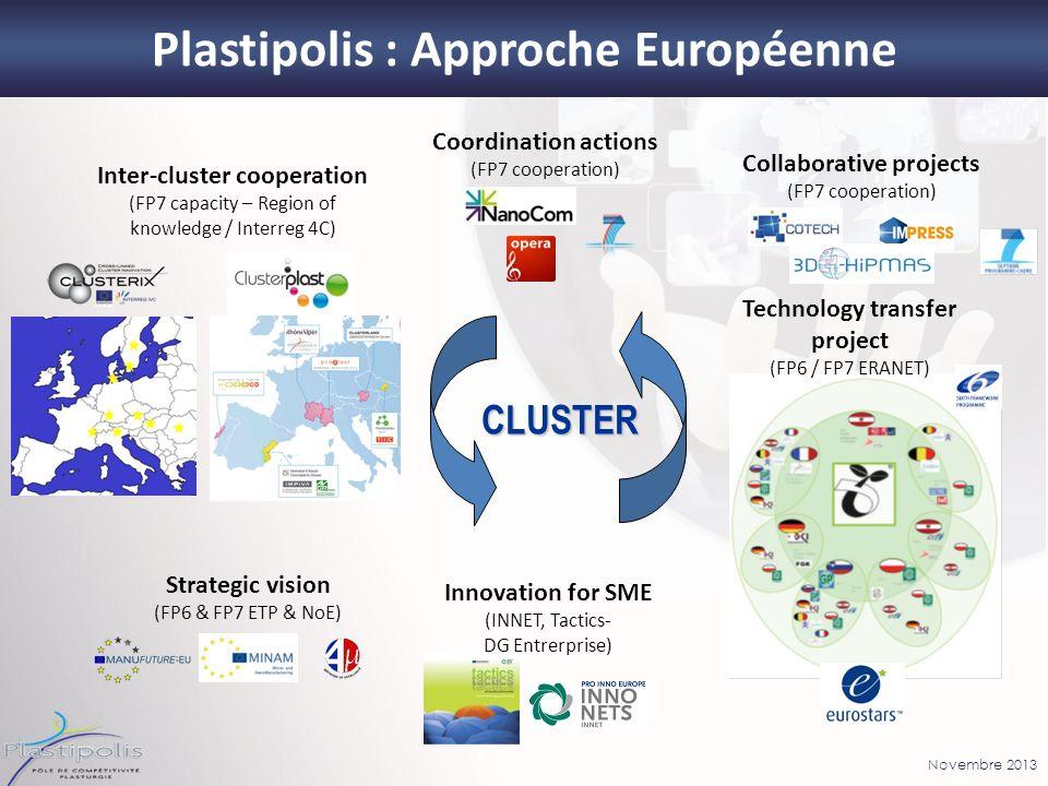 Plastipolis : Approche Européenne