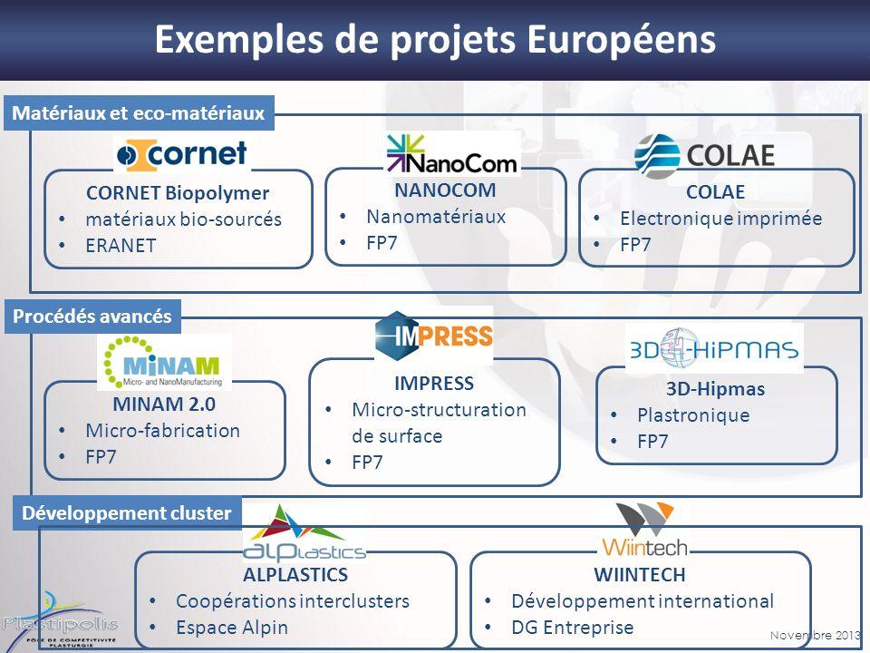 Exemples de projets Européens