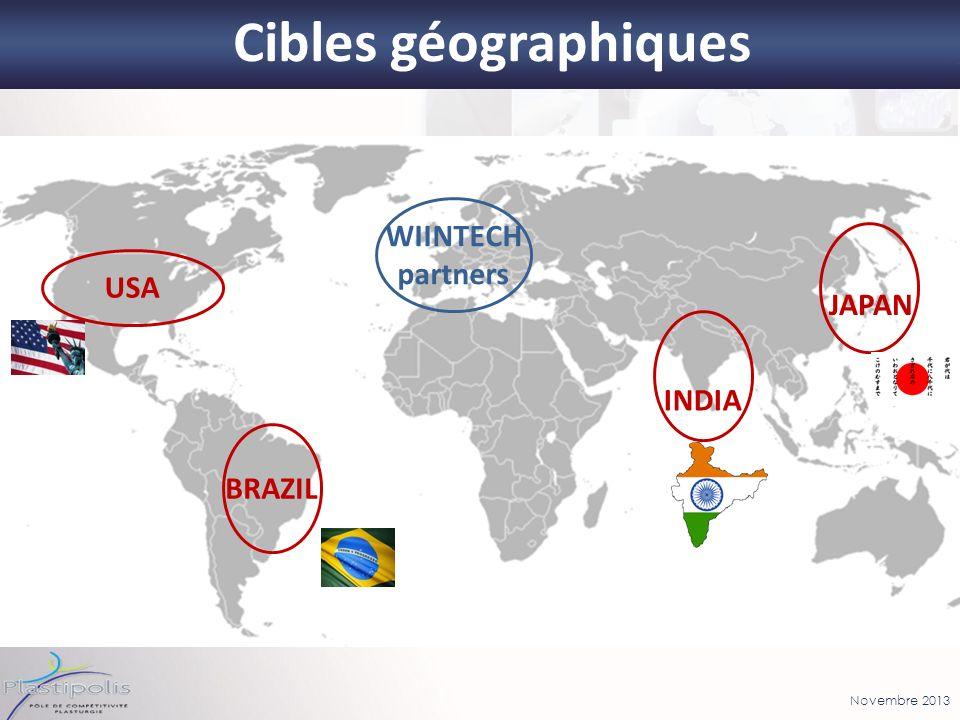 Cibles géographiques WIINTECH partners USA JAPAN INDIA BRAZIL