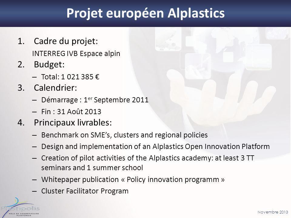 Projet européen Alplastics