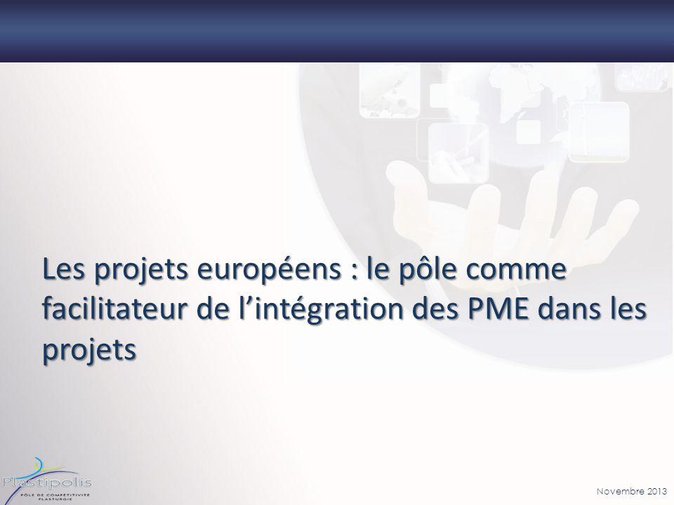 Les projets européens : le pôle comme facilitateur de l'intégration des PME dans les projets