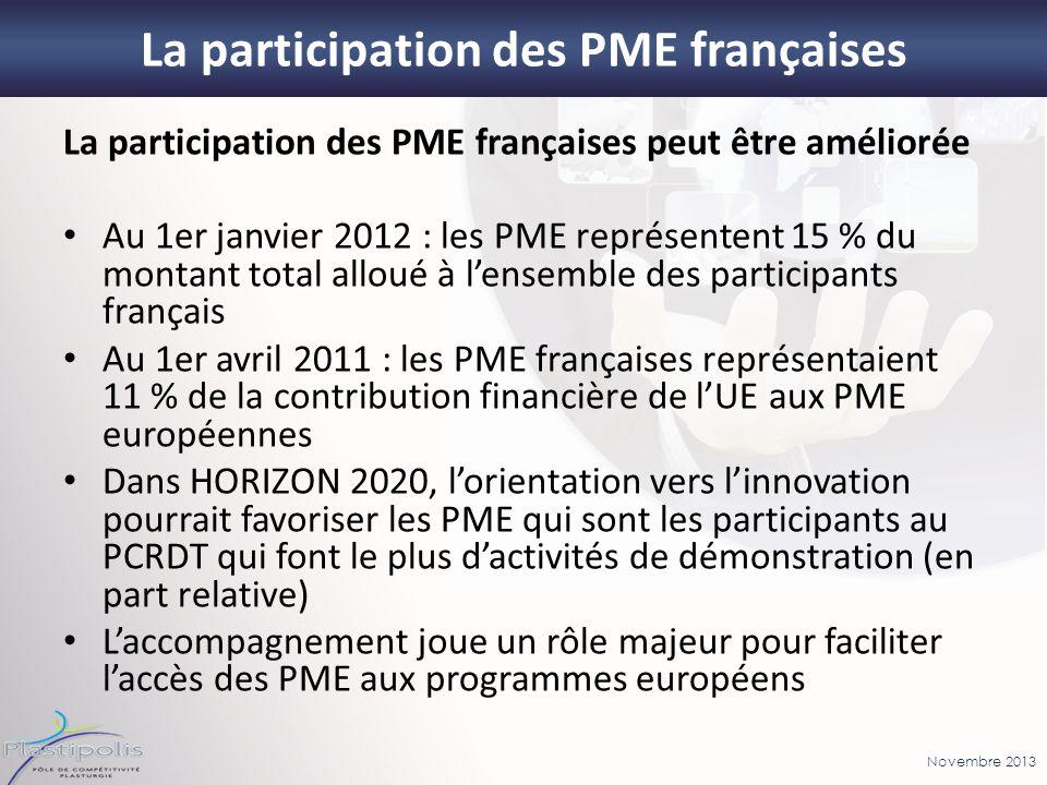 La participation des PME françaises