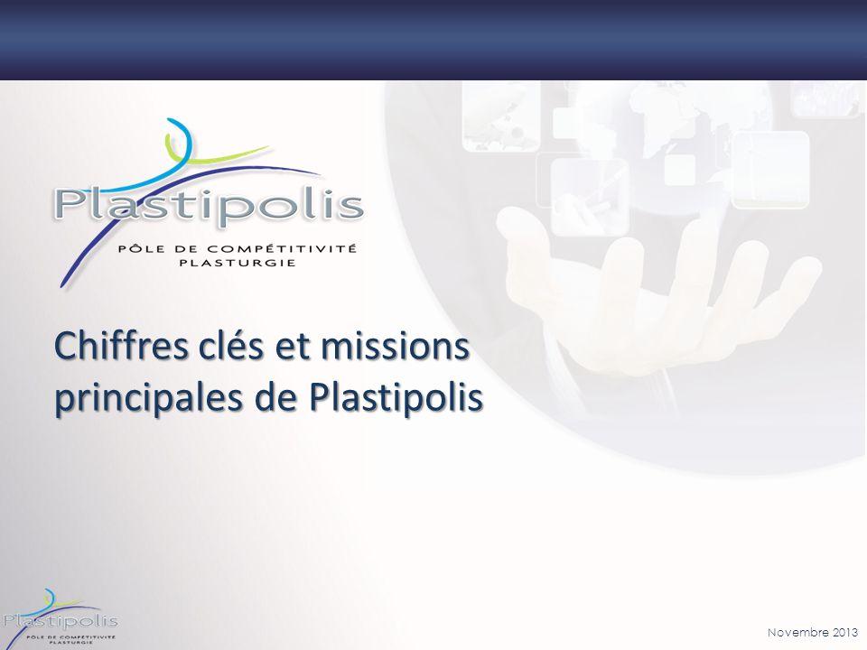 Chiffres clés et missions principales de Plastipolis