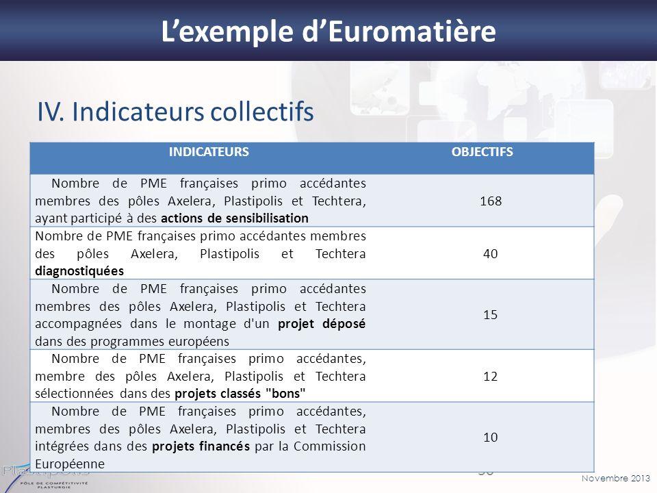 L'exemple d'Euromatière