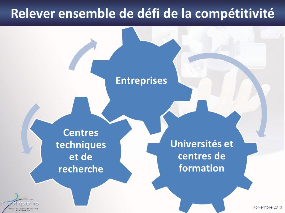 Relever ensemble de défi de la compétitivité