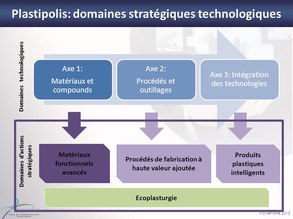Plastipolis: domaines stratégiques technologiques