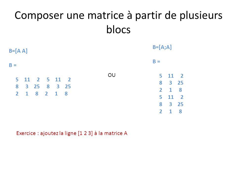 Composer une matrice à partir de plusieurs blocs
