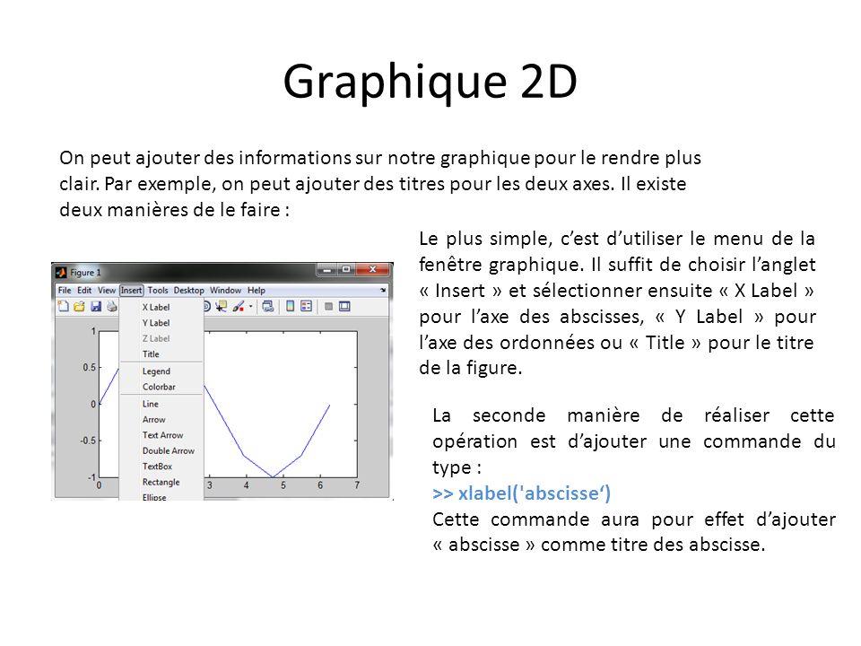Graphique 2D