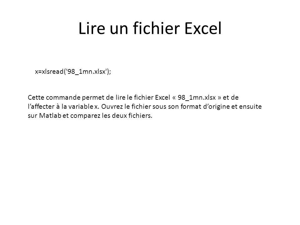 Lire un fichier Excel x=xlsread( 98_1mn.xlsx );
