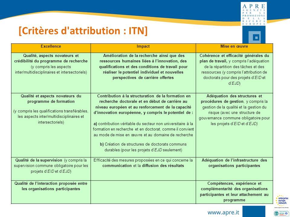 Adéquation de l'infrastructure des organisations participantes