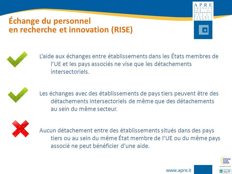 en recherche et innovation (RISE)