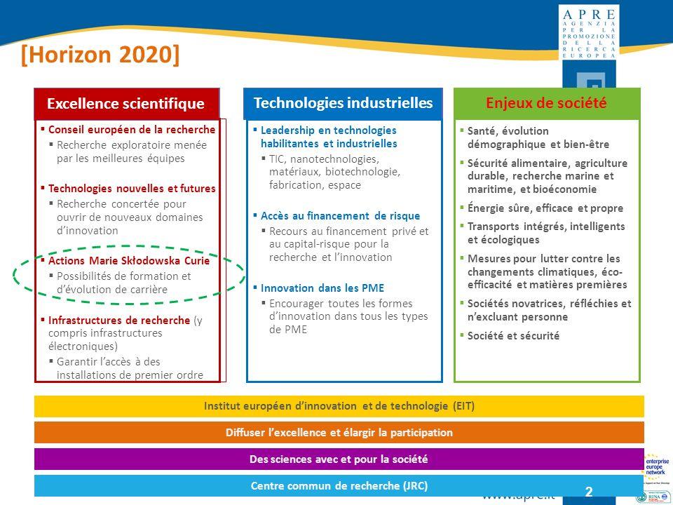 Excellence scientifique Technologies industrielles