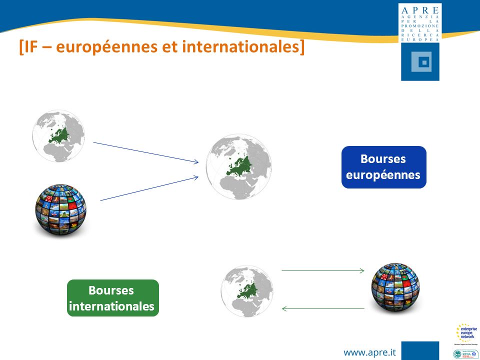 Bourses internationales