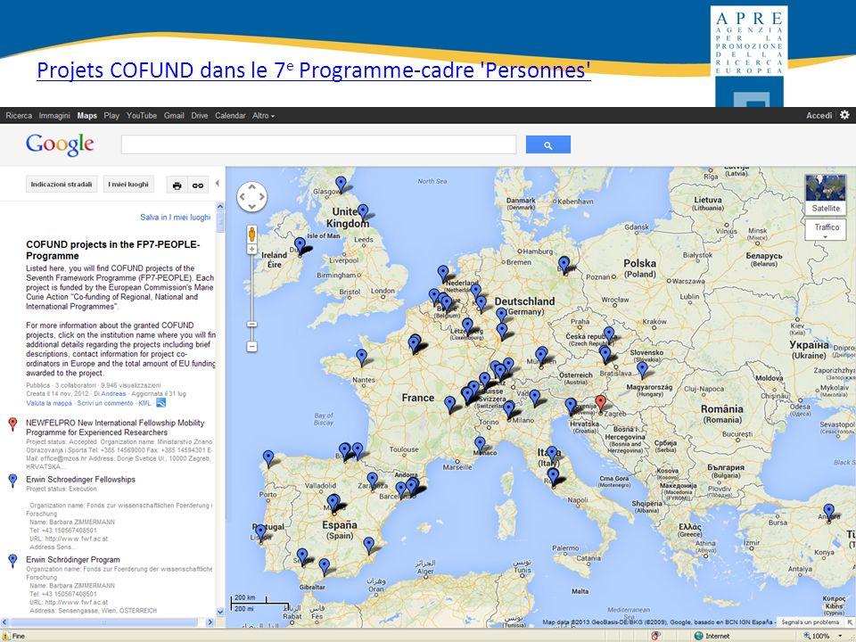 Projets COFUND dans le 7e Programme-cadre Personnes