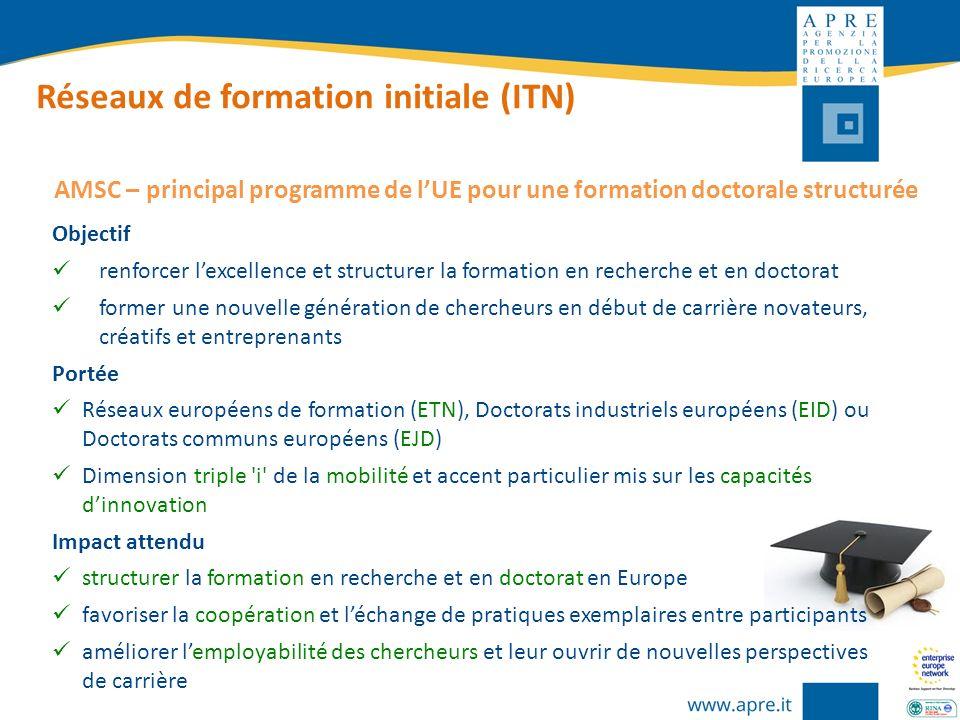 Réseaux de formation initiale (ITN)