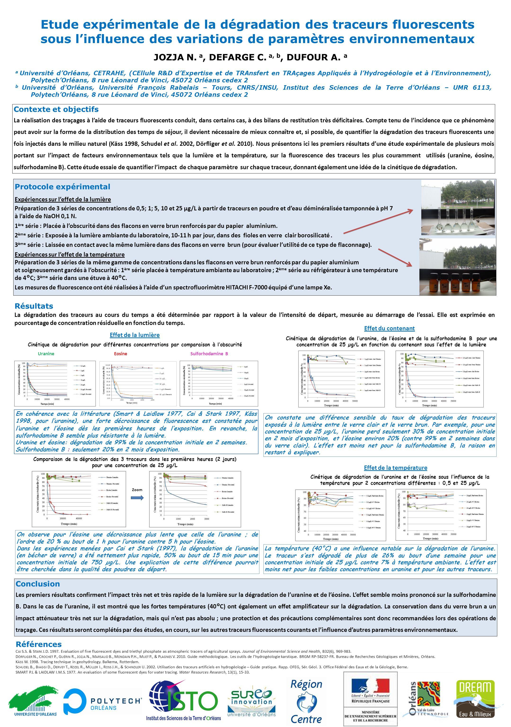 Etude expérimentale de la dégradation des traceurs fluorescents sous l'influence des variations de paramètres environnementaux