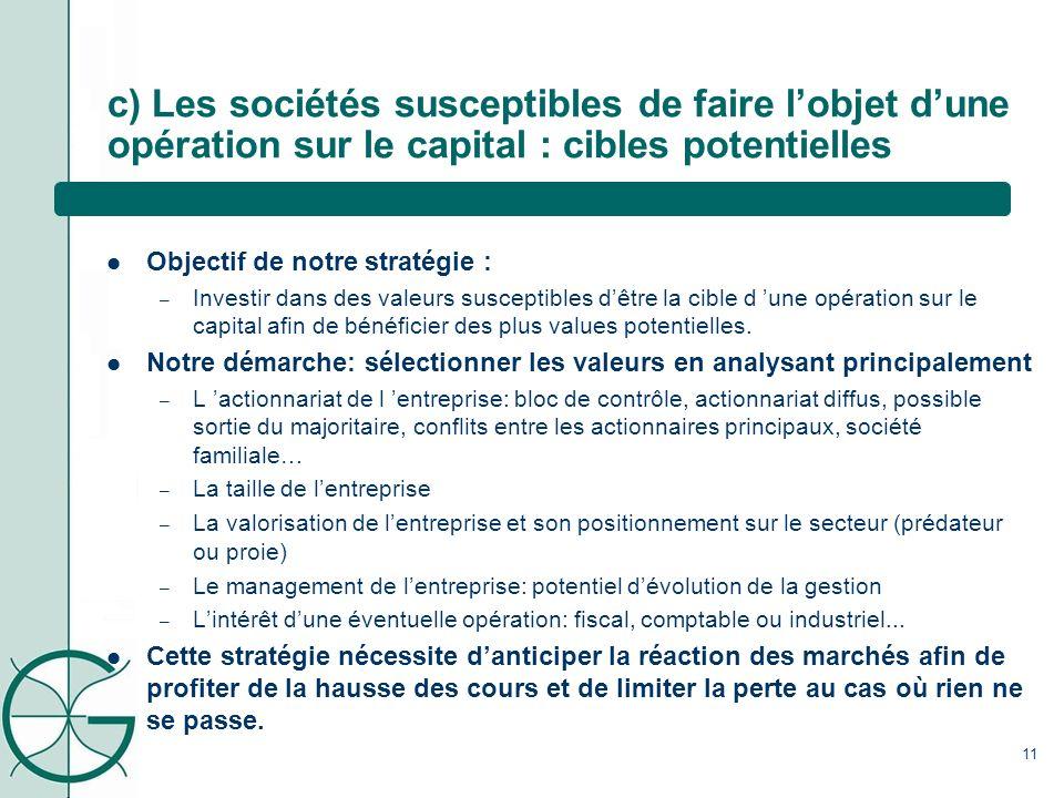 c) Les sociétés susceptibles de faire l'objet d'une opération sur le capital : cibles potentielles