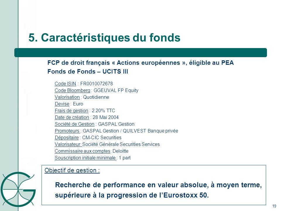 5. Caractéristiques du fonds