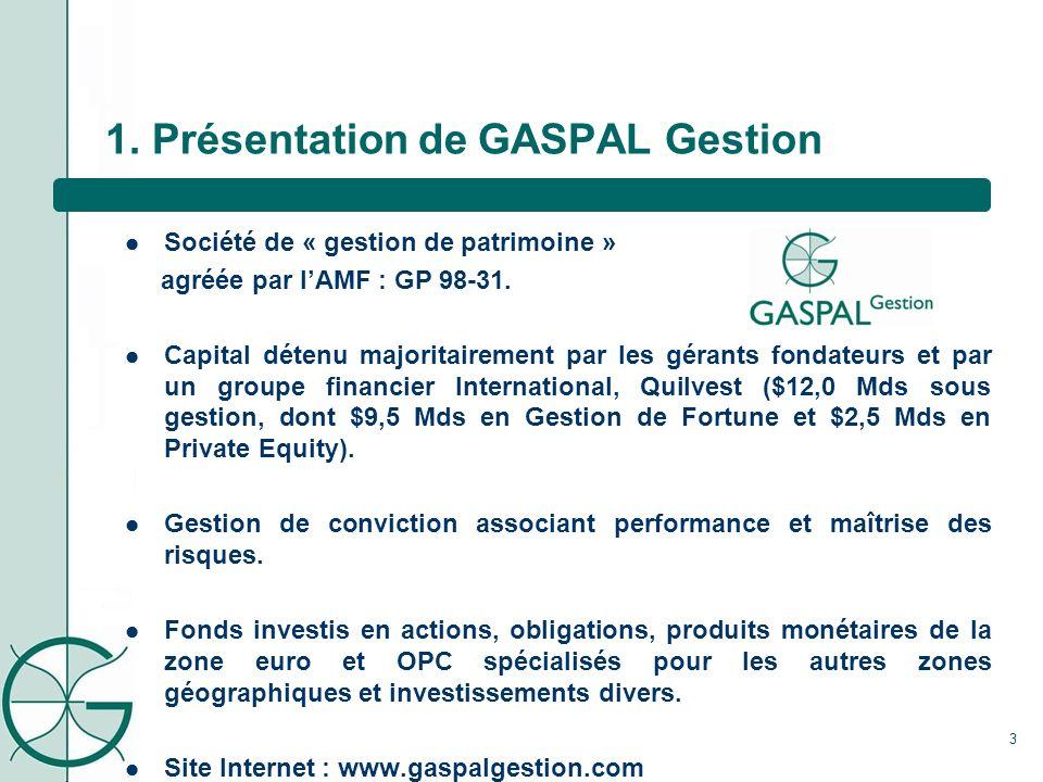1. Présentation de GASPAL Gestion