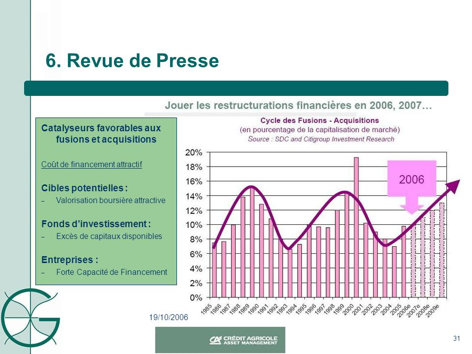 6. Revue de Presse Catalyseurs favorables aux fusions et acquisitions