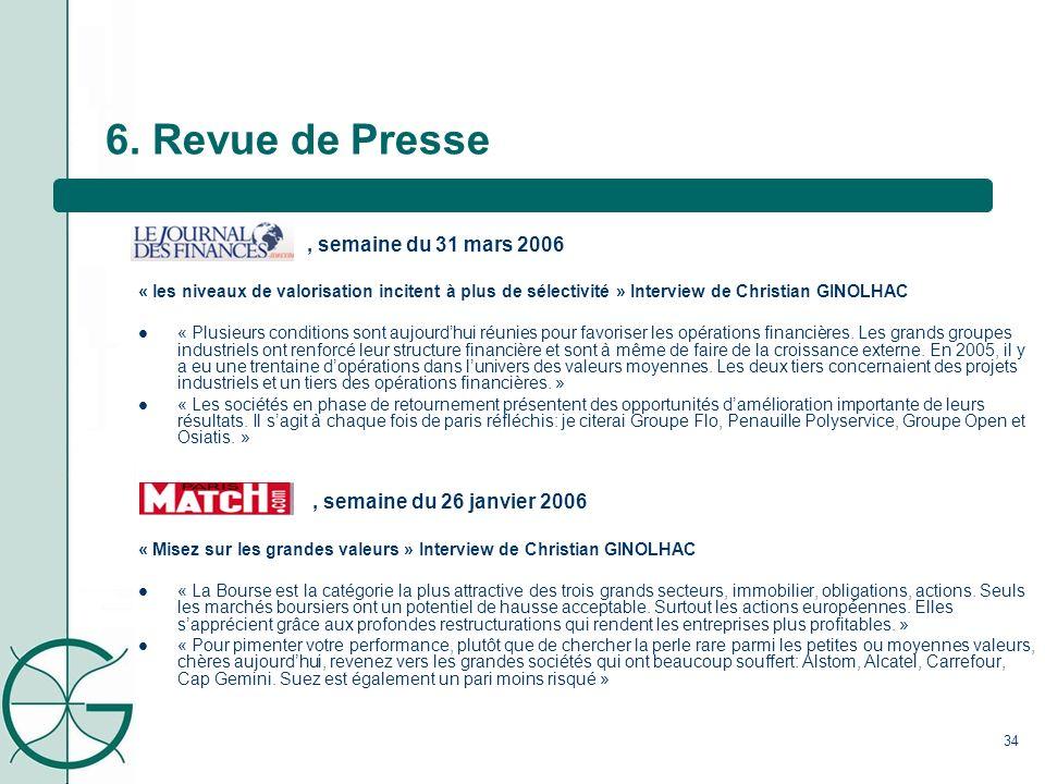 6. Revue de Presse , semaine du 31 mars 2006