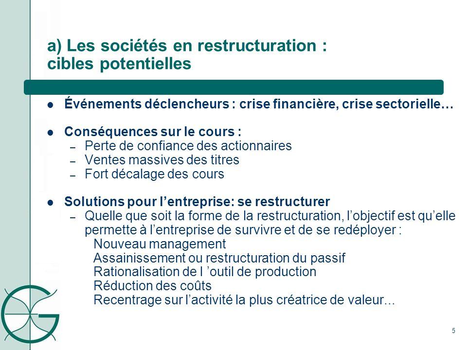 a) Les sociétés en restructuration : cibles potentielles
