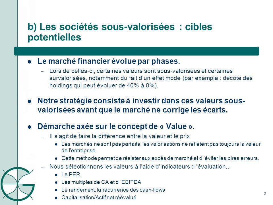 b) Les sociétés sous-valorisées : cibles potentielles