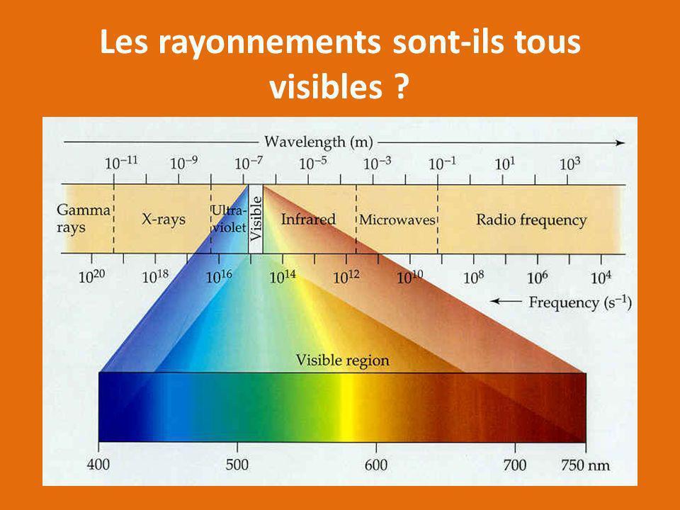 Les rayonnements sont-ils tous visibles