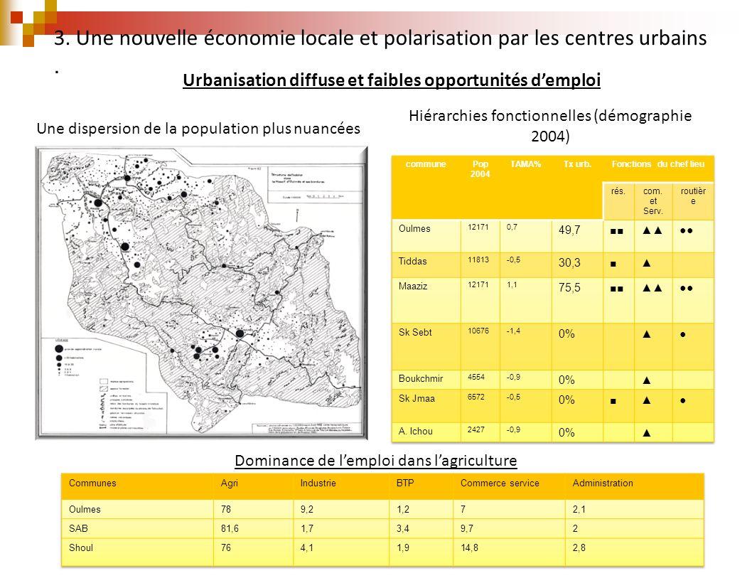 Urbanisation diffuse et faibles opportunités d'emploi
