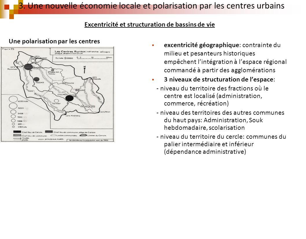 Excentricité et structuration de bassins de vie