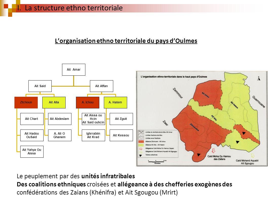 I. La structure ethno territoriale