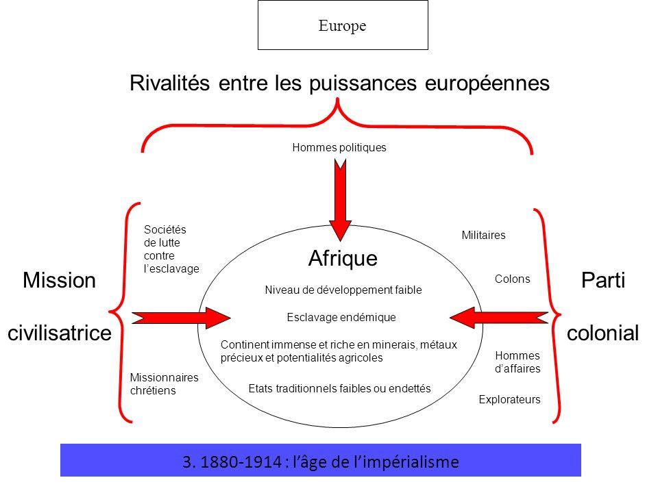 3. 1880-1914 : l'âge de l'impérialisme