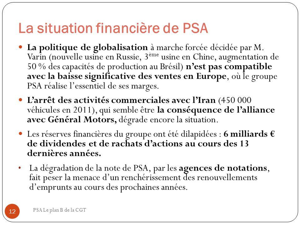 La situation financière de PSA