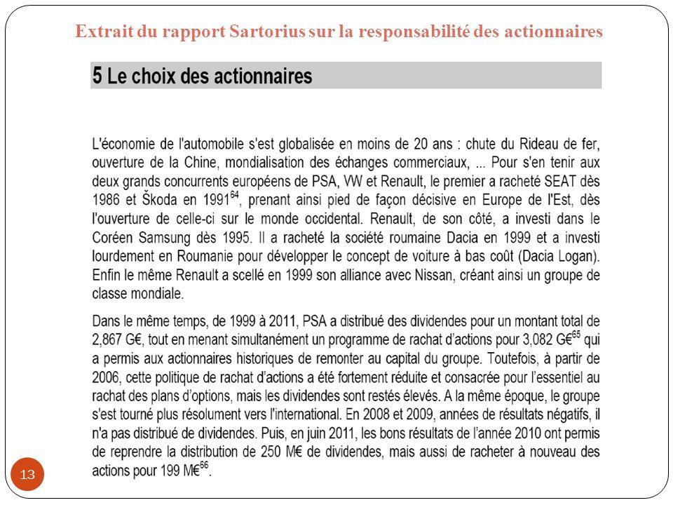 Extrait du rapport Sartorius sur la responsabilité des actionnaires