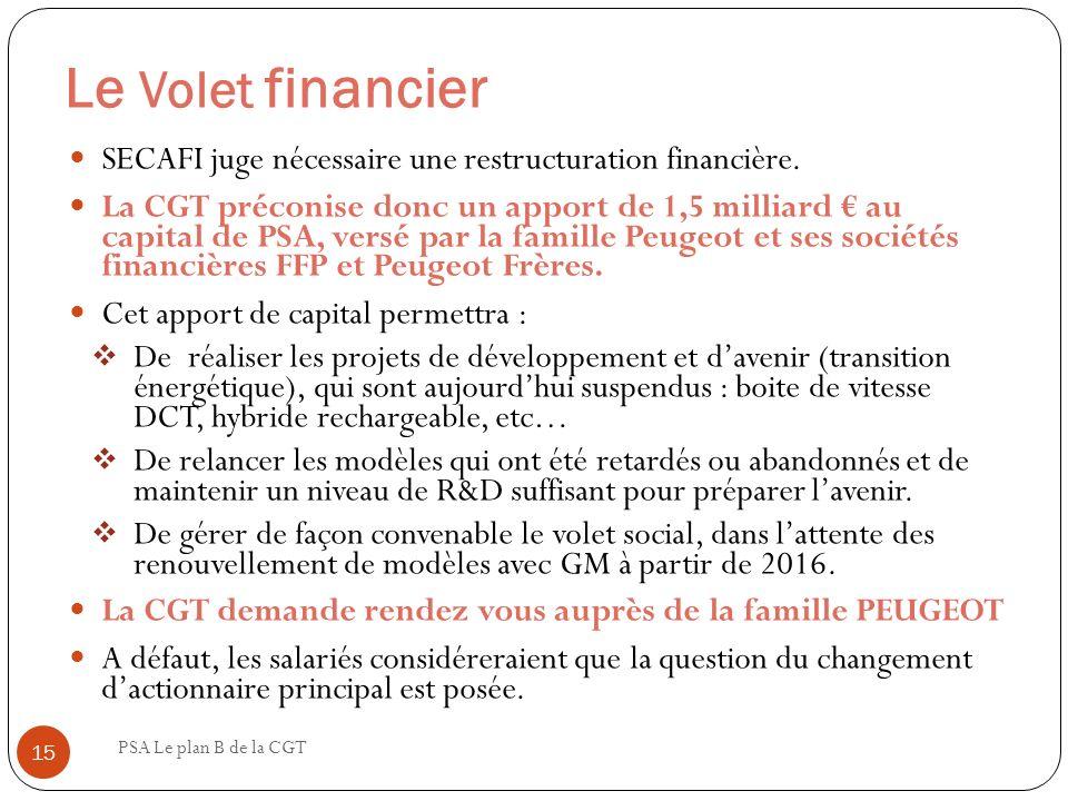 Le Volet financierSECAFI juge nécessaire une restructuration financière.