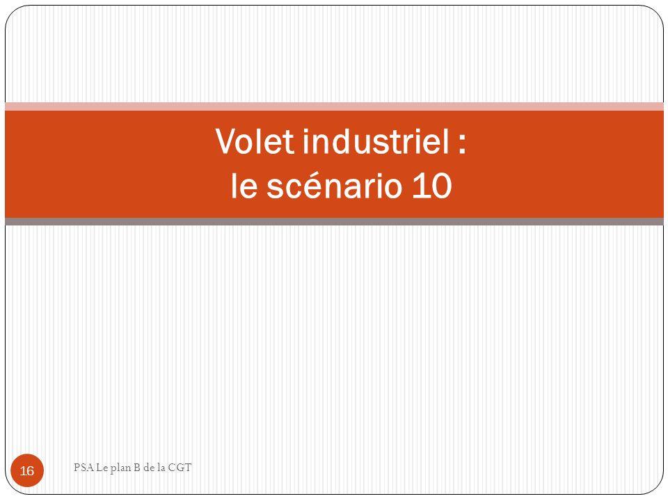 Volet industriel : le scénario 10