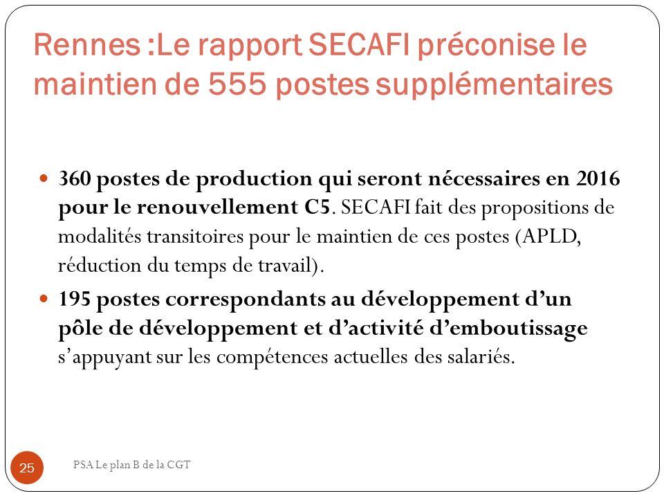 Rennes :Le rapport SECAFI préconise le maintien de 555 postes supplémentaires