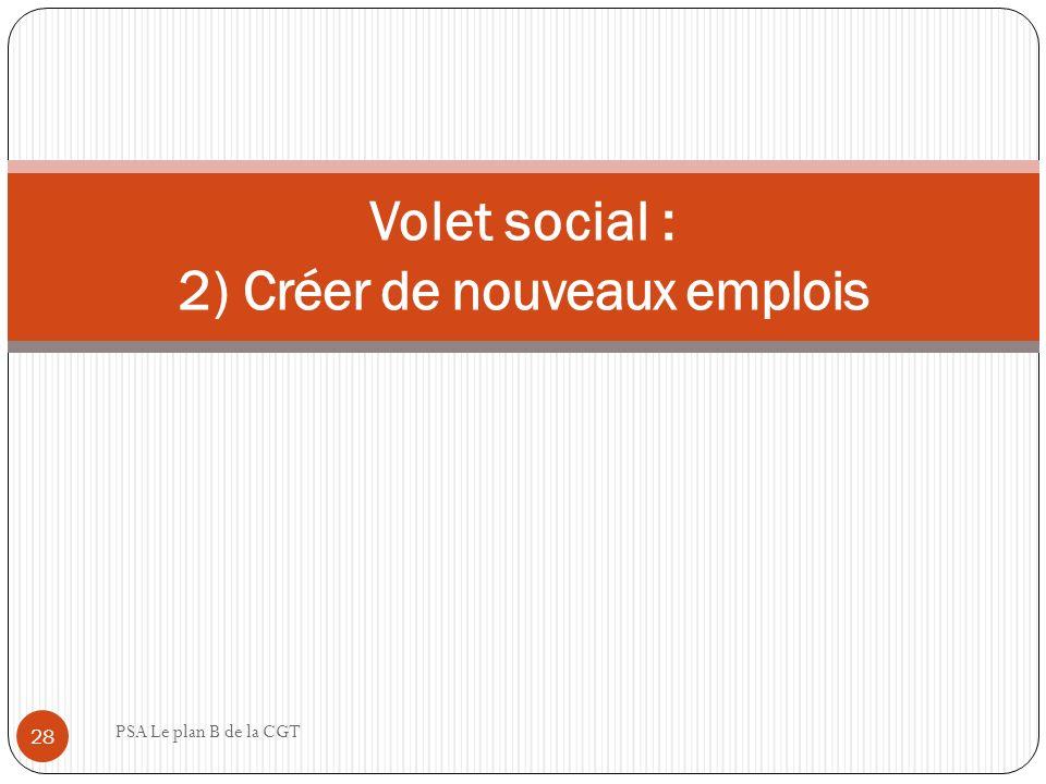 Volet social : 2) Créer de nouveaux emplois