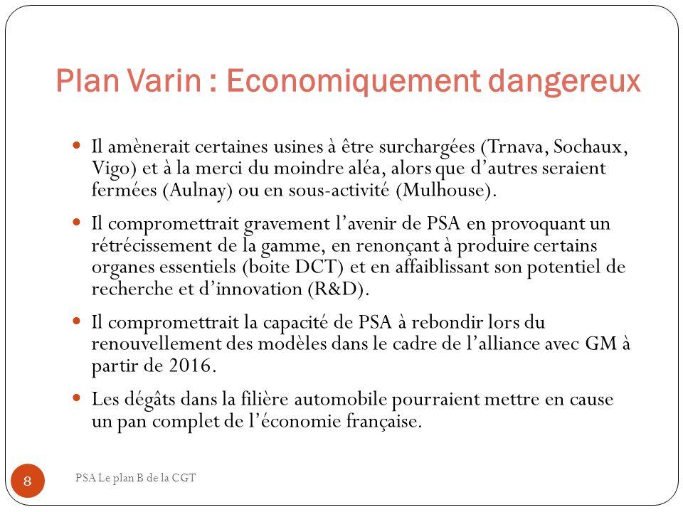 Plan Varin : Economiquement dangereux