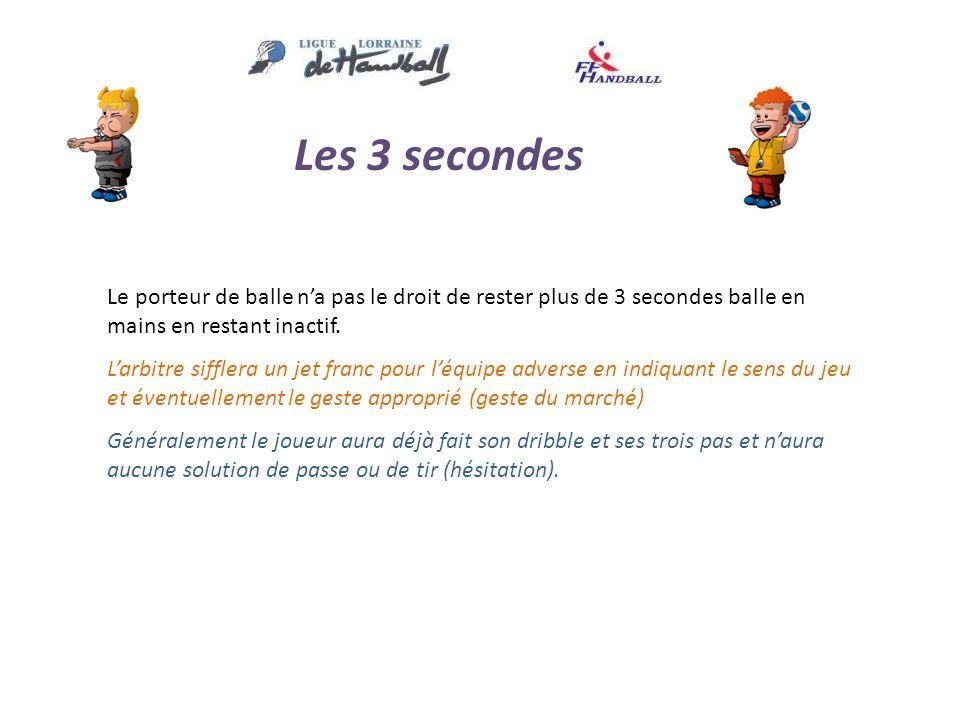 Les 3 secondes Le porteur de balle n'a pas le droit de rester plus de 3 secondes balle en mains en restant inactif.
