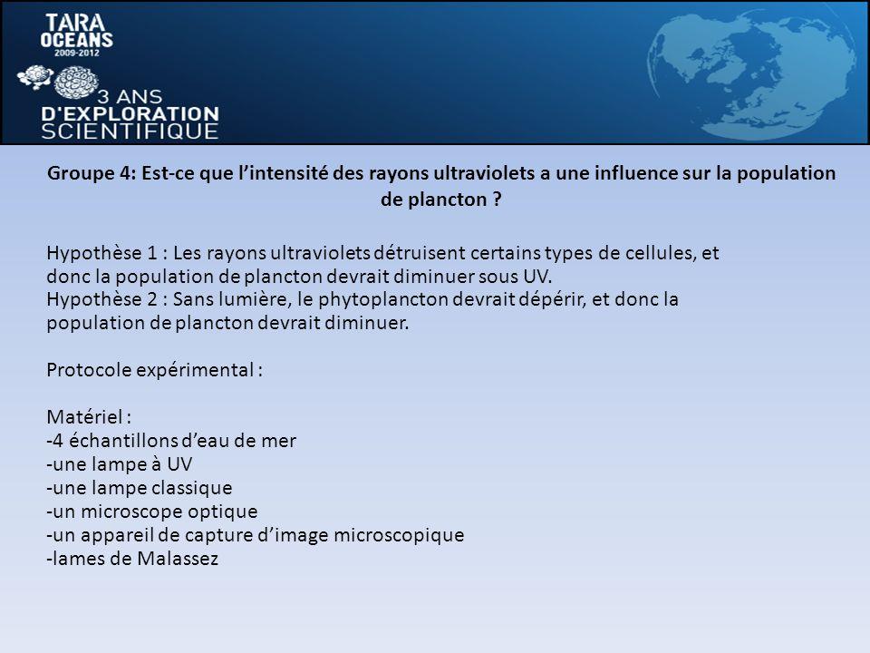 Groupe 4: Est-ce que l'intensité des rayons ultraviolets a une influence sur la population de plancton