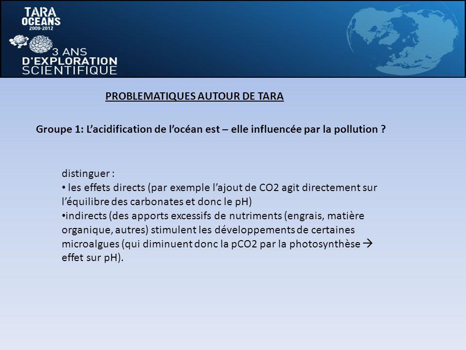 PROBLEMATIQUES AUTOUR DE TARA