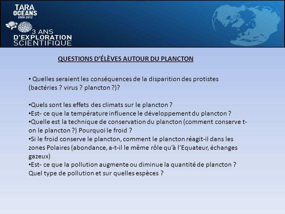 QUESTIONS D'ÉLÈVES AUTOUR DU PLANCTON