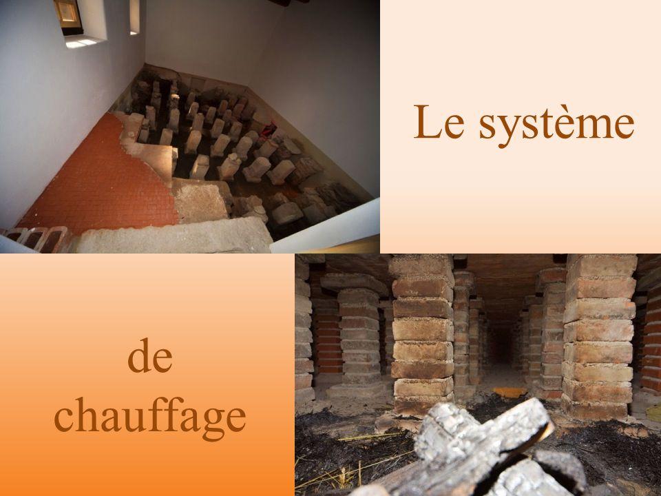 Le système de chauffage