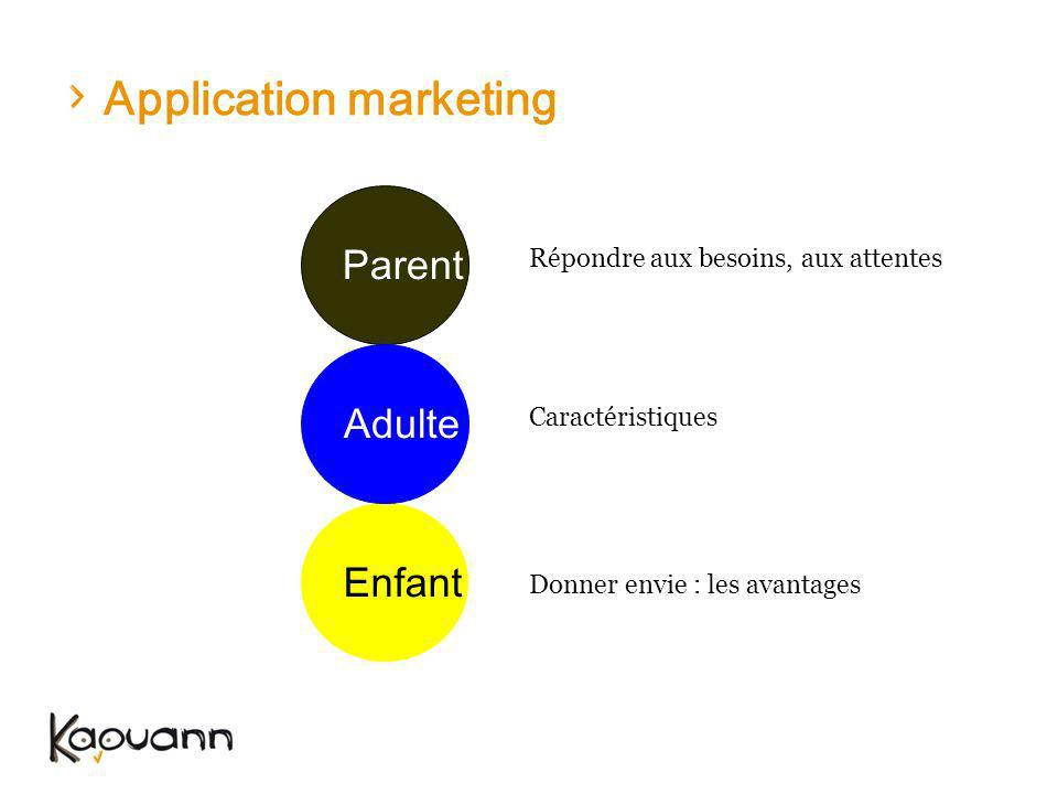 Application marketing