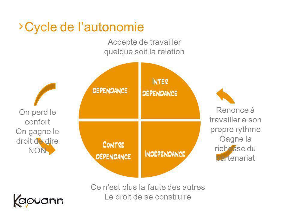 Cycle de l'autonomie Accepte de travailler quelque soit la relation