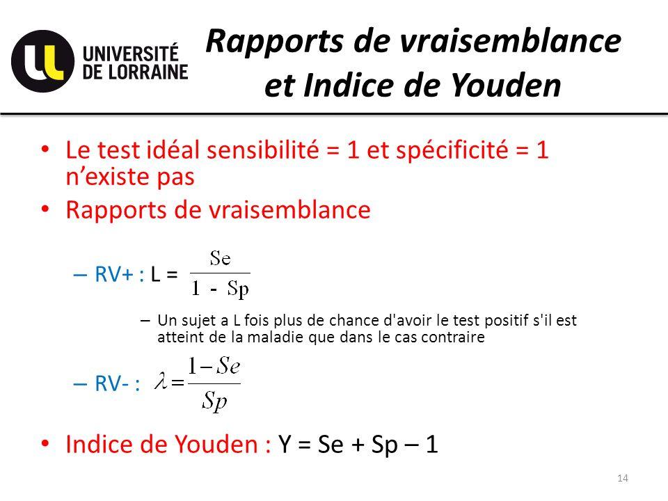 Rapports de vraisemblance et Indice de Youden