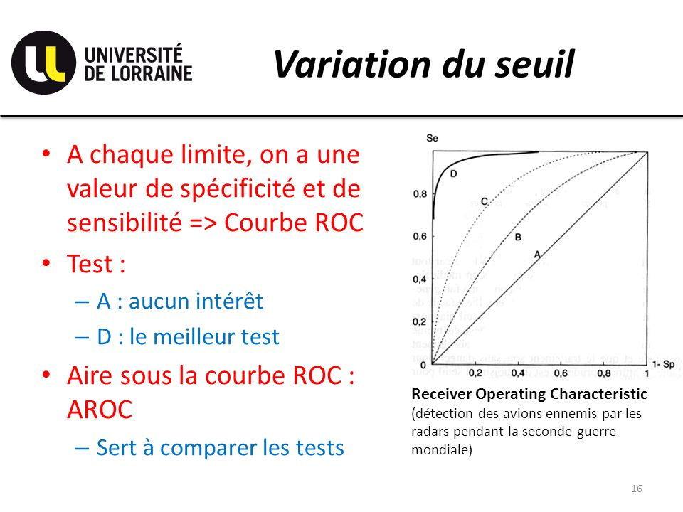 Variation du seuil A chaque limite, on a une valeur de spécificité et de sensibilité => Courbe ROC.