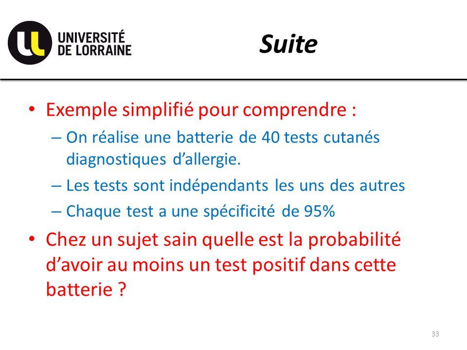Suite Exemple simplifié pour comprendre :