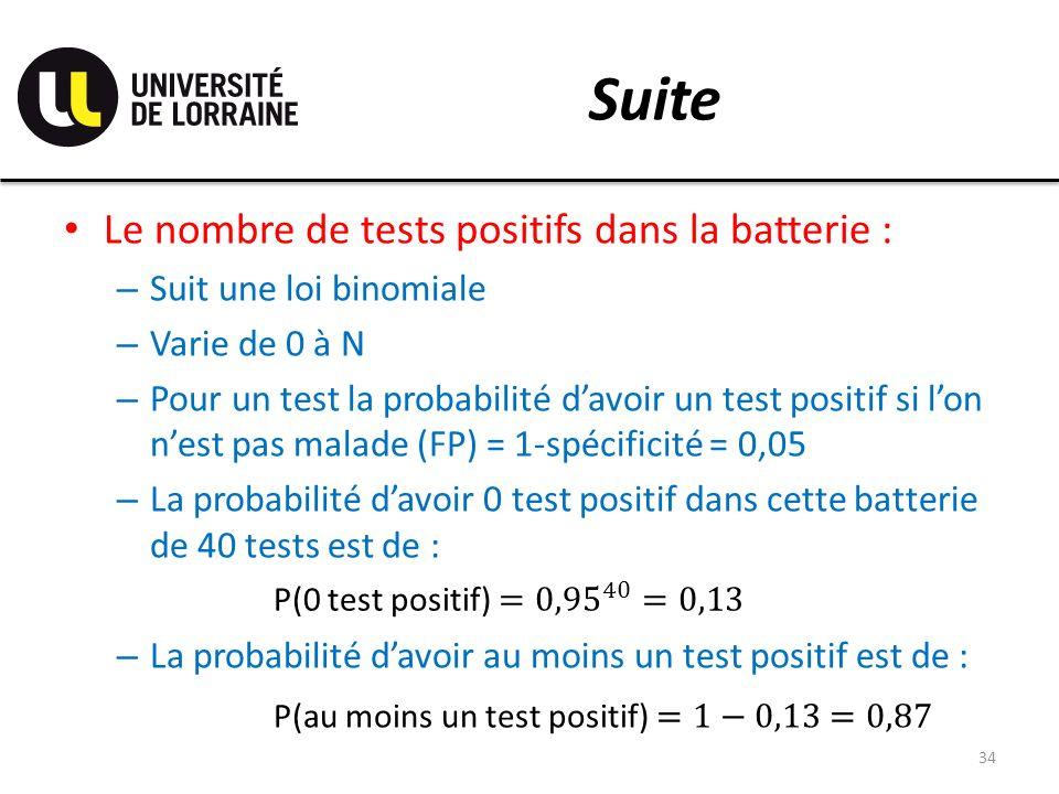 Suite Le nombre de tests positifs dans la batterie :